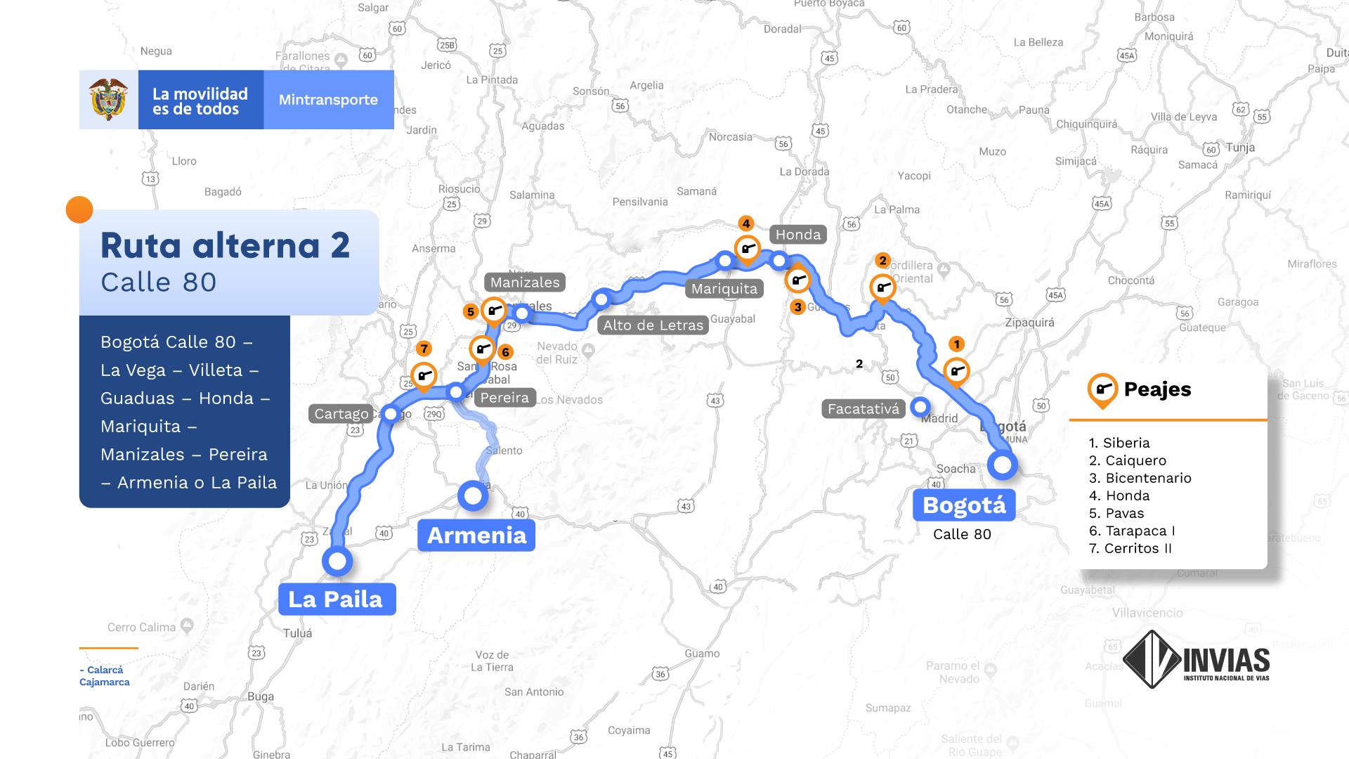 Ilustración Ruta alterna 1 - Bogotá - Armenia o La Paila