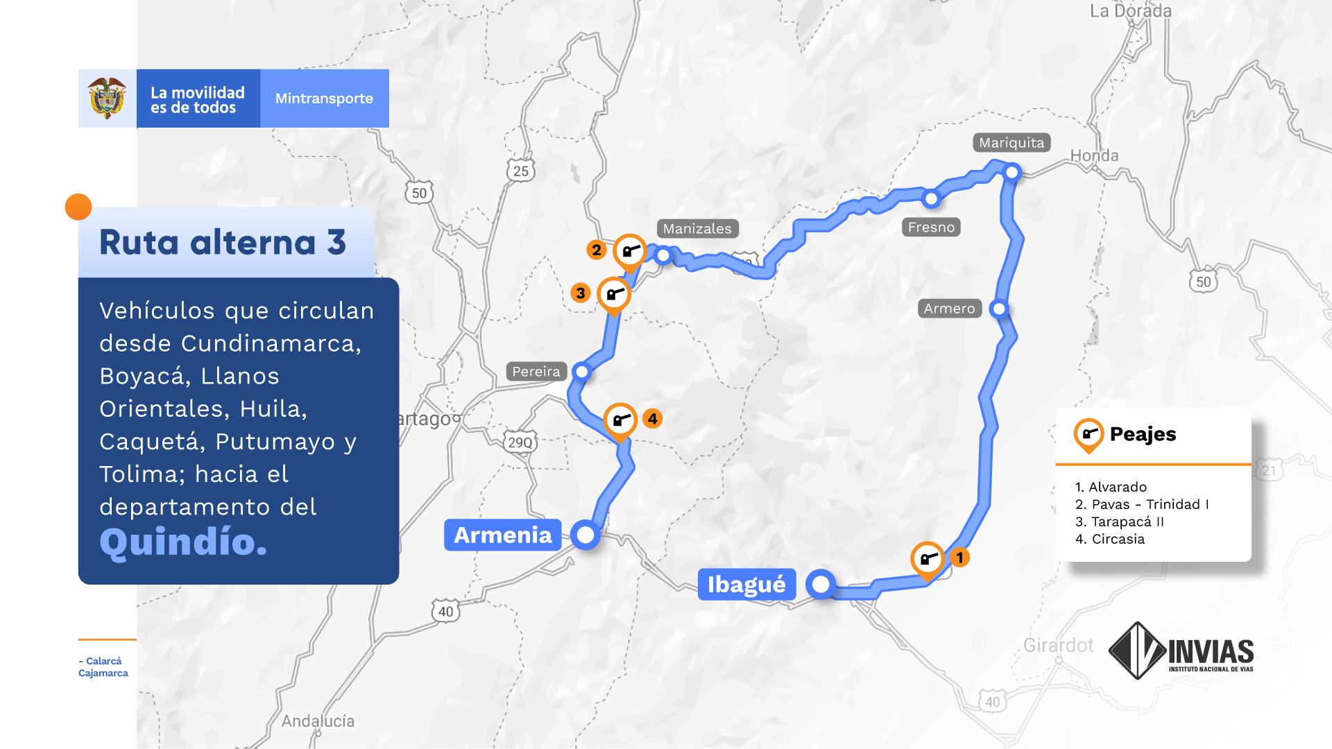 Ilustración Ruta alterna 1 - Cundinamarca - Quindío