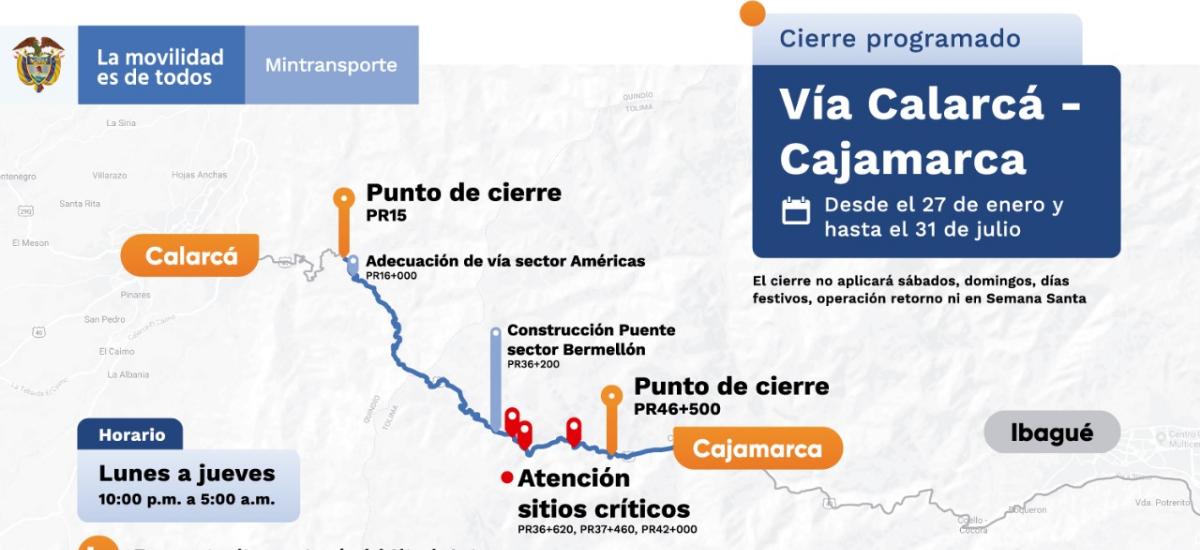 Ilustración de los cierres programados en aras de poner en marcha el túnel de La Línea