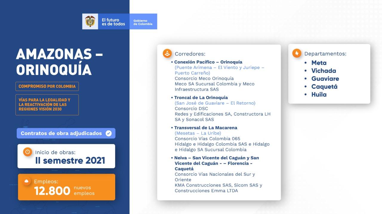 Infografía vías en Amazonía y Orinoquía del Compromiso por Colombia.