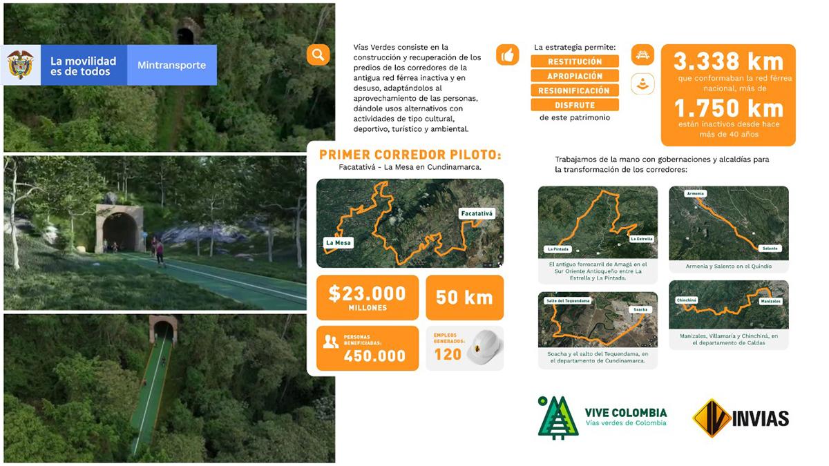 Ilustración del corredor de la vía verde Facatativá - La Mesa.