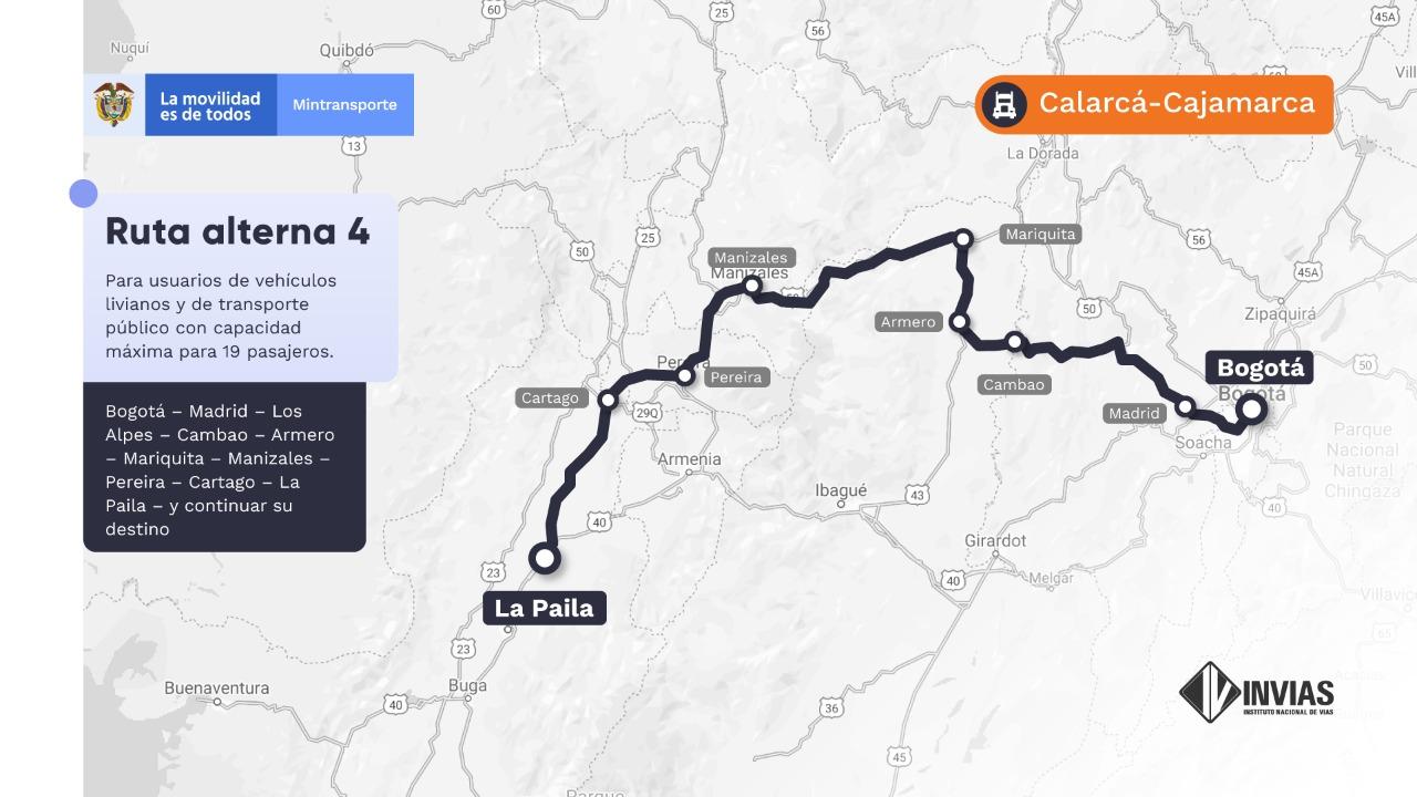 Ruta Alterna 4: Bogotá - La Paila