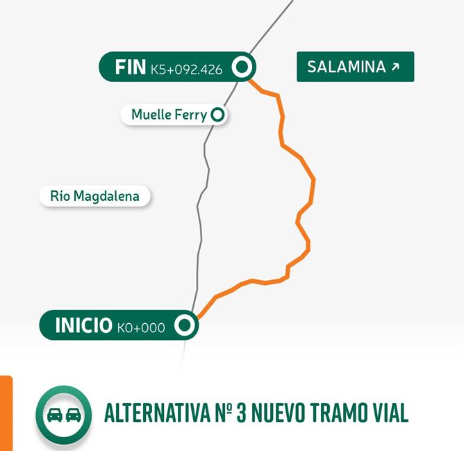 Ilustración ruta alternativa No. 3 en Salamina