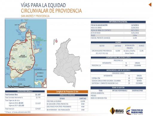 Circunvalar de Providencia SEP302016